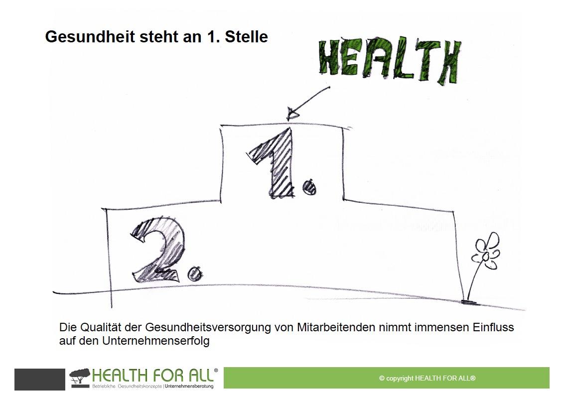 Gesundheit steht an 1. Stelle _ Copyright HEALTH FOR ALL®